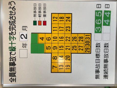 令和2年初【安全会議開催!!】